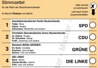 Stimmzettel BVV 2016